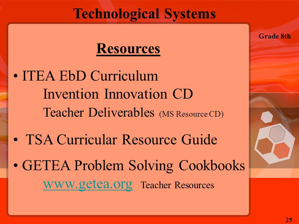 Technological Systems Grade 8th 25 Resources ITEA EbD Curriculum Invention Innovation CD Teacher Deliverables (MS Resource CD) TSA Curricular Resource