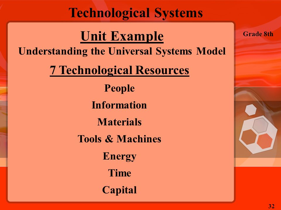 Technological Systems Grade 8th 32 Unit Example Understanding the Universal Systems Model 7 Technological Resources People Information Materials Tools