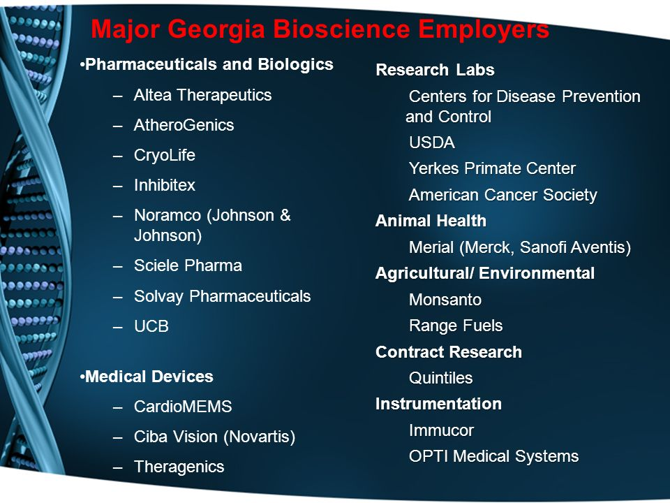 Major Georgia Bioscience Employers Pharmaceuticals and Biologics –Altea Therapeutics –AtheroGenics –CryoLife –Inhibitex –Noramco (Johnson & Johnson) –Sciele Pharma –Solvay Pharmaceuticals –UCB Medical Devices –CardioMEMS –Ciba Vision (Novartis) –Theragenics Research Labs Centers for Disease Prevention and Control USDA Yerkes Primate Center American Cancer Society Animal Health Merial (Merck, Sanofi Aventis) Agricultural/ Environmental Monsanto Range Fuels Contract Research QuintilesInstrumentationImmucor OPTI Medical Systems