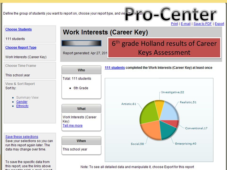 3/28/201441 6 th grade Holland results of Career Keys Assessment