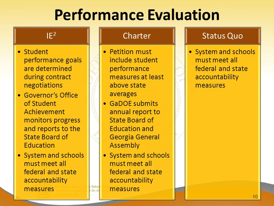 Performance Evaluation IE 2 Student performance goals are determined during contract negotiations Governors Office of Student Achievement monitors pro