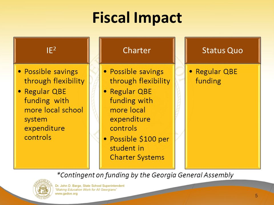 Fiscal Impact IE 2 Possible savings through flexibility Regular QBE funding with more local school system expenditure controls Charter Possible saving