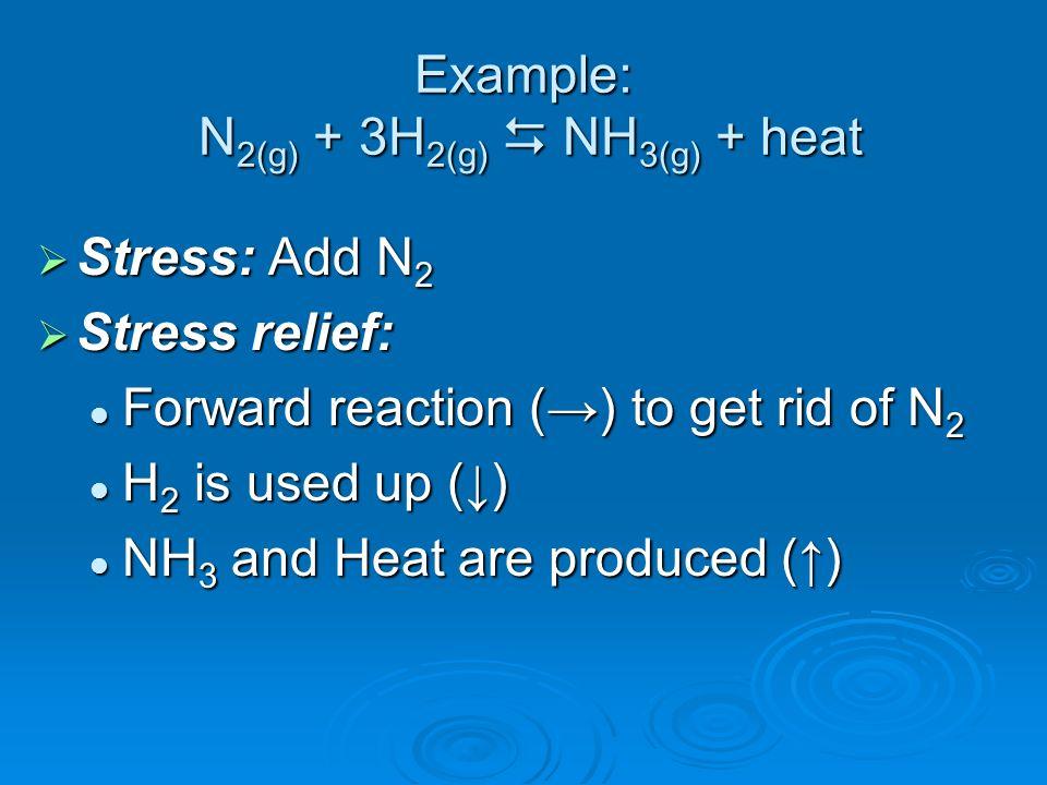 Example: N 2(g) + 3H 2(g) NH 3(g) + heat Stress: Add N 2 Stress: Add N 2 Stress relief: Stress relief: Forward reaction () to get rid of N 2 Forward r