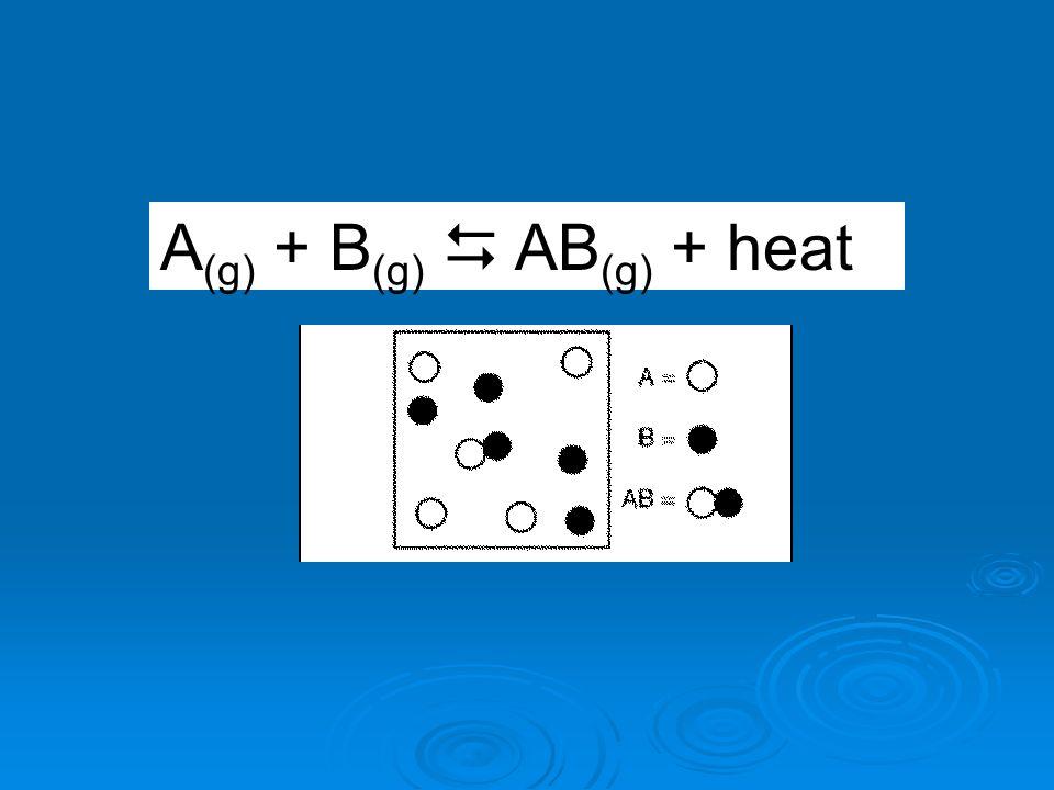A (g) + B (g) AB (g) + heat