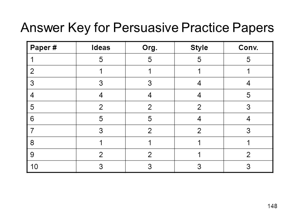 148 Answer Key for Persuasive Practice Papers Paper #IdeasOrg.StyleConv.