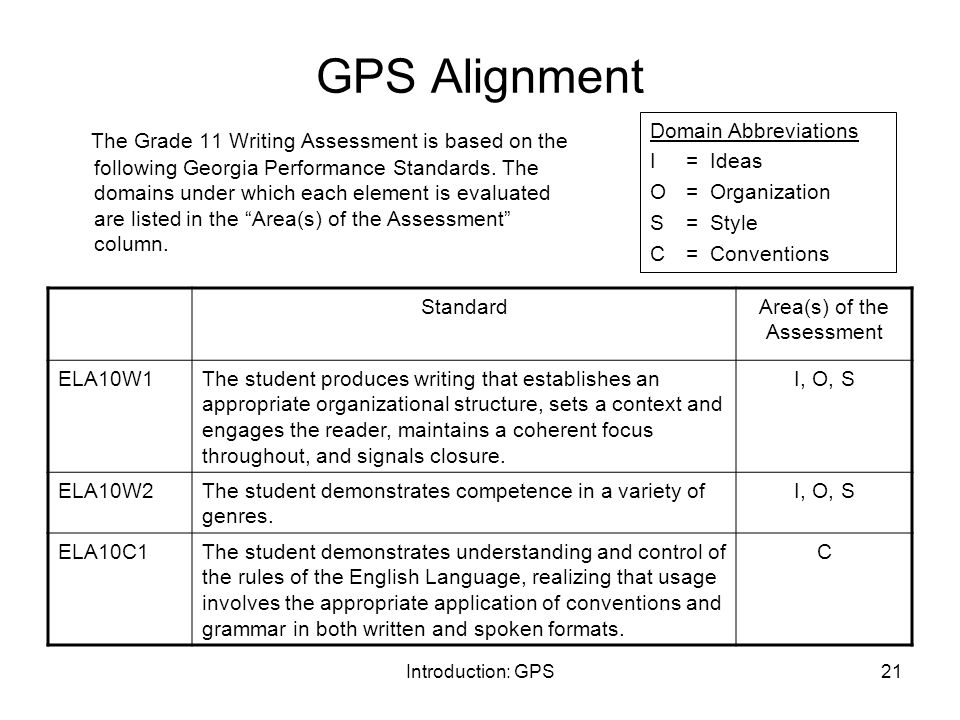 Introduction: GPS21 GPS Alignment The Grade 11 Writing Assessment is based on the following Georgia Performance Standards.