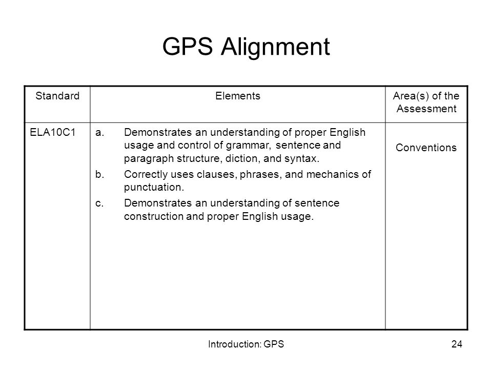 Introduction: GPS24 GPS Alignment StandardElementsArea(s) of the Assessment ELA10C1a.Demonstrates an understanding of proper English usage and control of grammar, sentence and paragraph structure, diction, and syntax.