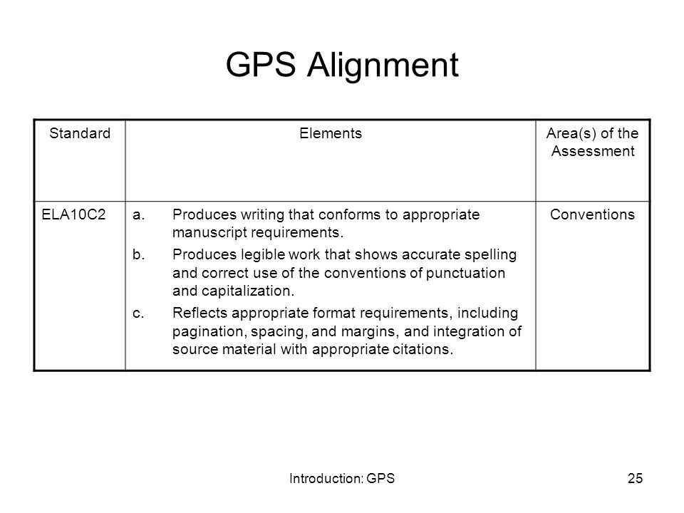 Introduction: GPS25 GPS Alignment StandardElementsArea(s) of the Assessment ELA10C2a.Produces writing that conforms to appropriate manuscript requirements.