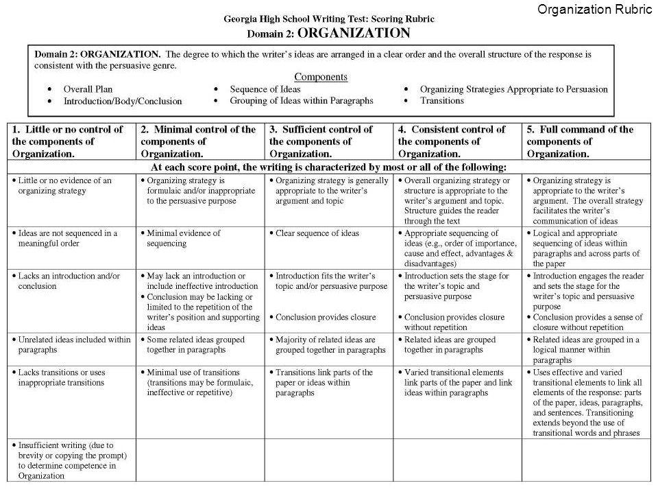 Rubrics42 Organization Rubric