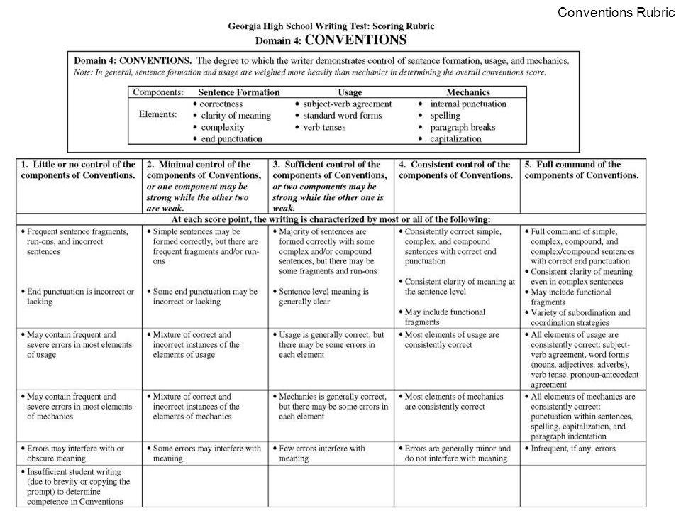 Rubrics44 Conventions Rubric