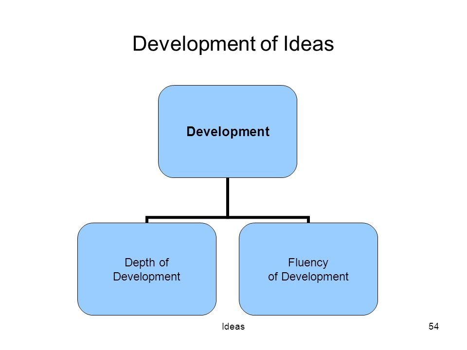 Ideas54 Development of Ideas Development Depth of Development Fluency of Development