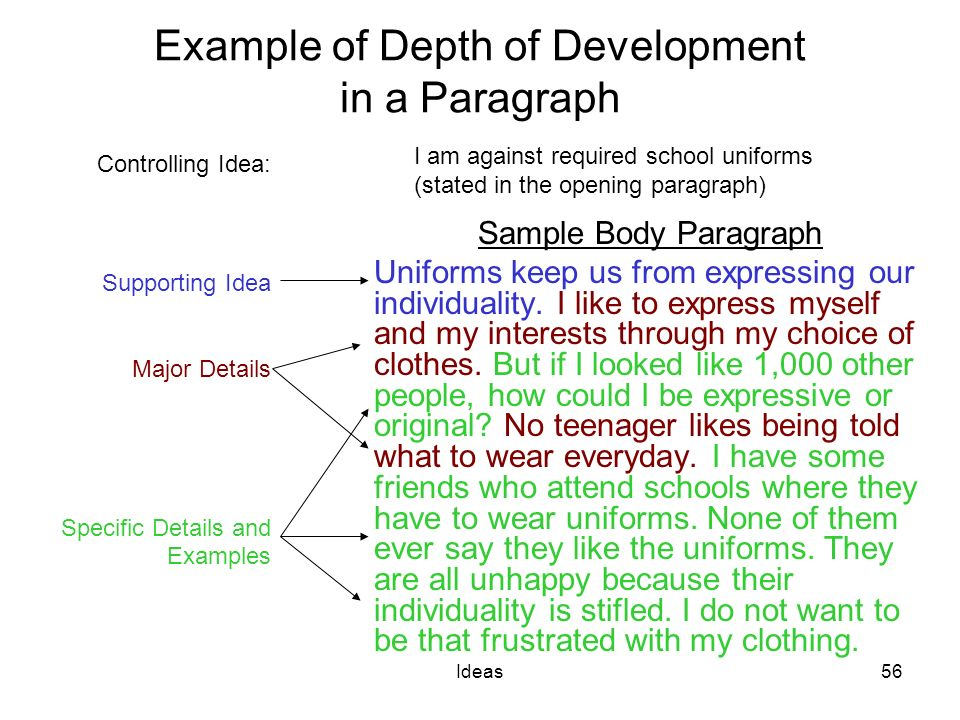 Ideas56 Example of Depth of Development in a Paragraph Sample Body Paragraph Uniforms keep us from expressing our individuality.