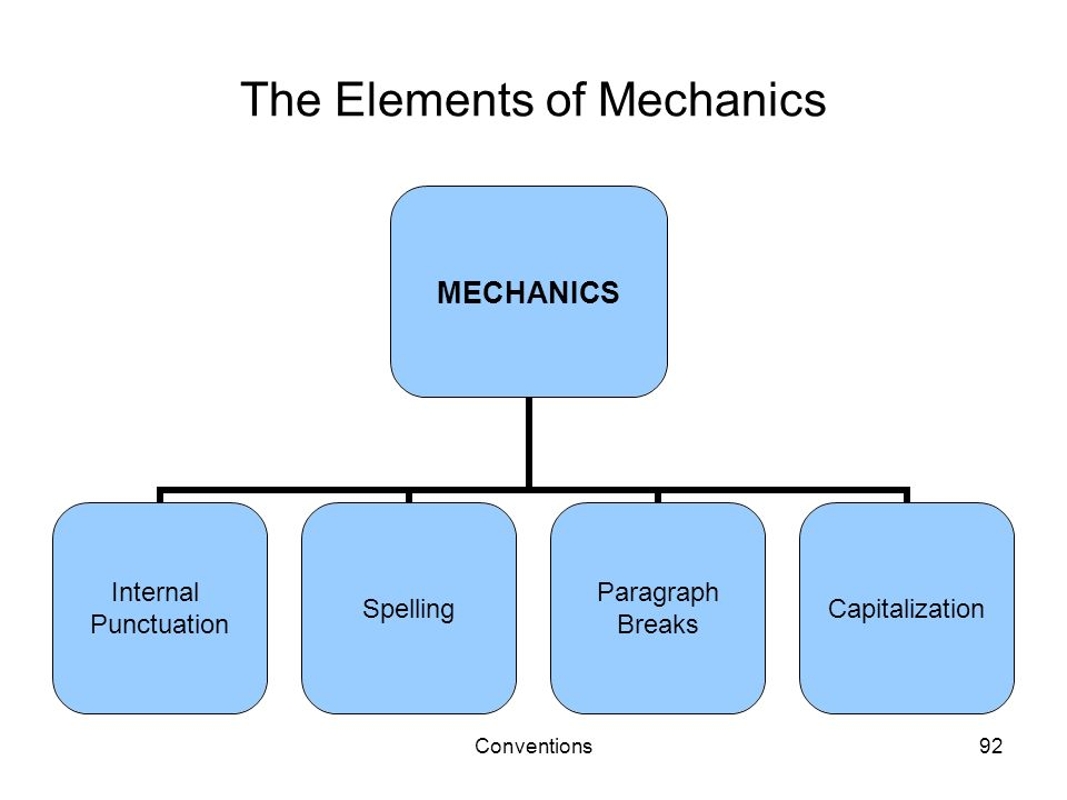 Conventions92 The Elements of Mechanics MECHANICS Internal Punctuation Spelling Paragraph Breaks Capitalization