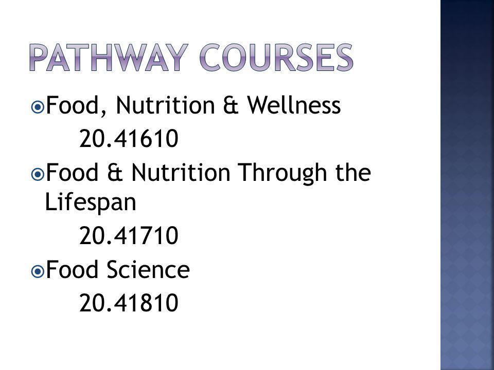 Food, Nutrition & Wellness 20.41610 Food & Nutrition Through the Lifespan 20.41710 Food Science 20.41810