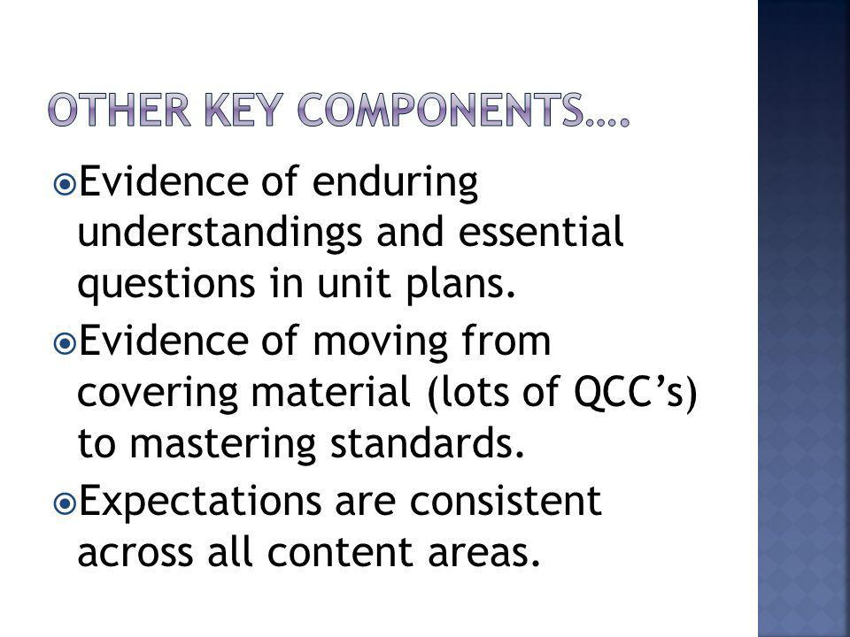 Evidence of enduring understandings and essential questions in unit plans. Evidence of moving from covering material (lots of QCCs) to mastering stand