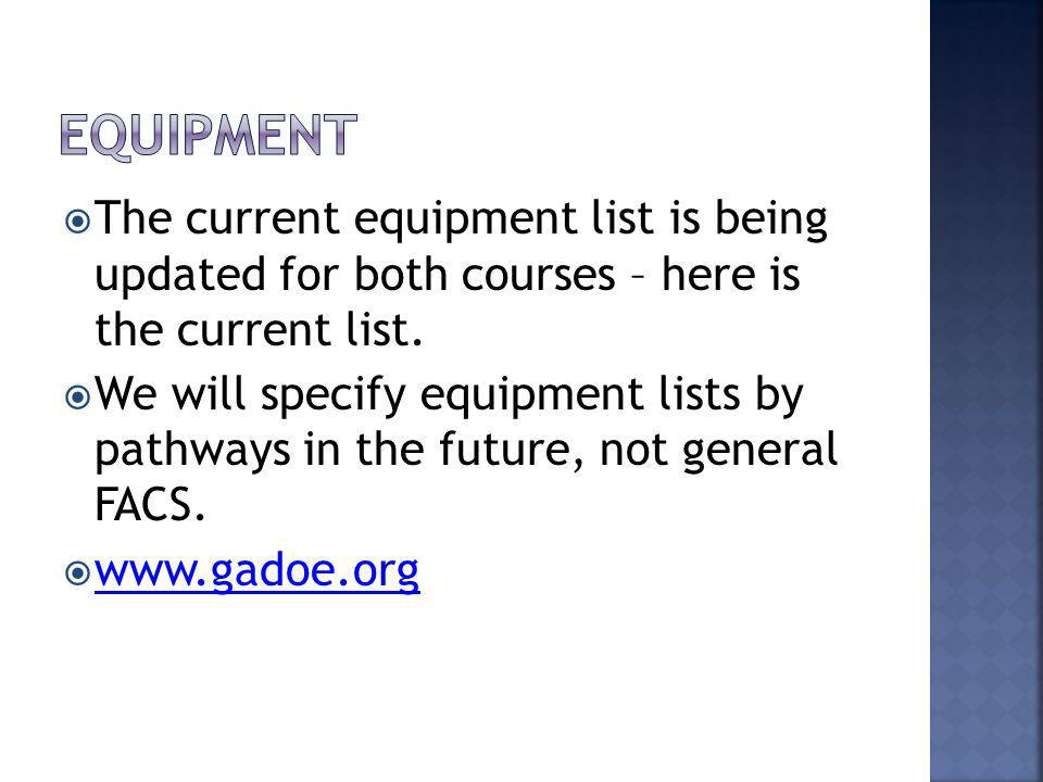 The current equipment list is being updated for both courses – here is the current list.