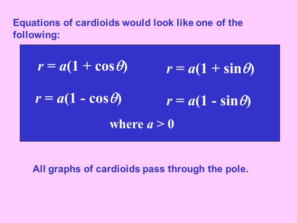 Equations of cardioids would look like one of the following: r = a(1 + cos ) r = a(1 + sin ) r = a(1 - cos ) r = a(1 - sin ) where a > 0 All graphs of