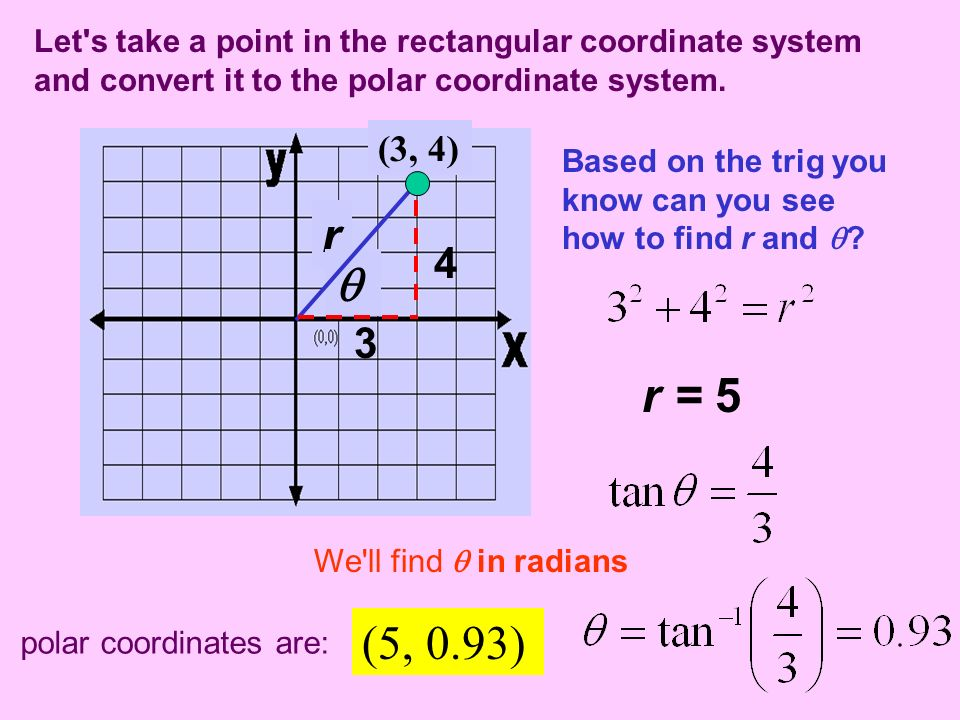 Let's take a point in the rectangular coordinate system and convert it to the polar coordinate system. (3, 4) r Based on the trig you know can you see