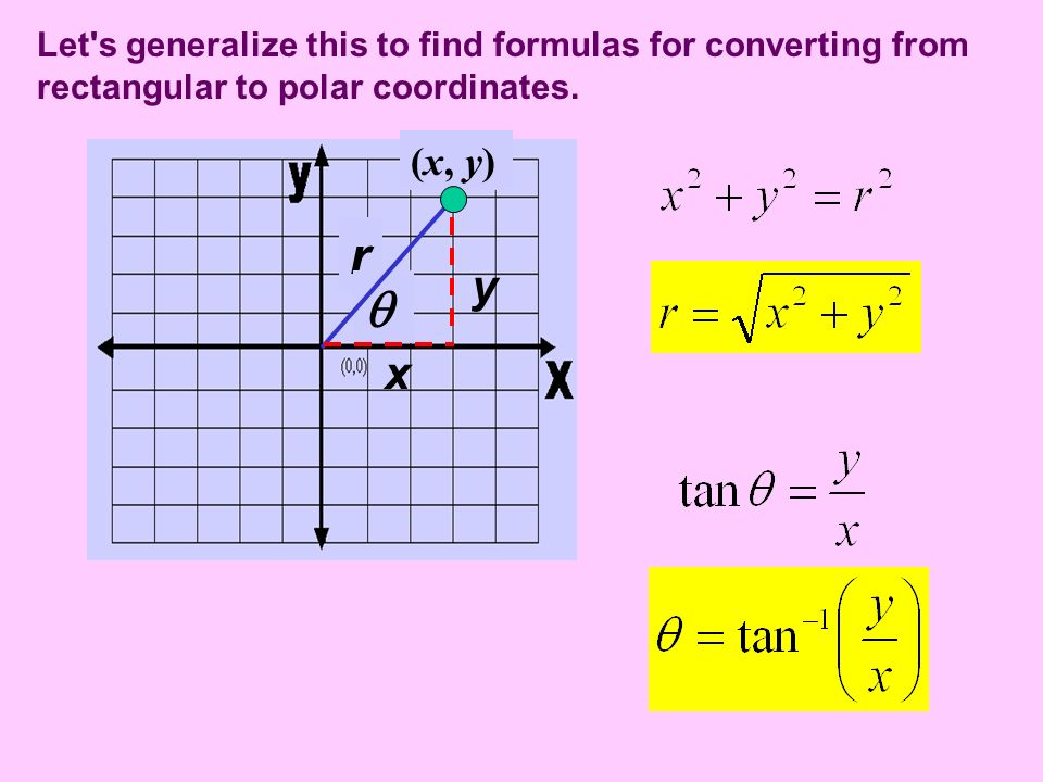 Let's generalize this to find formulas for converting from rectangular to polar coordinates. (x, y) r y x