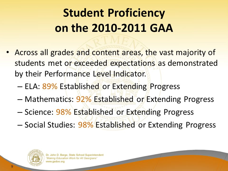 Student Proficiency on the GAA Across all grades and content areas, the vast majority of students met or exceeded expectations as demonstrated by their Performance Level Indicator.