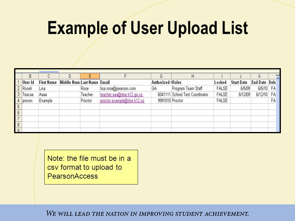 Example of User Upload List Note: the file must be in a csv format to upload to PearsonAccess