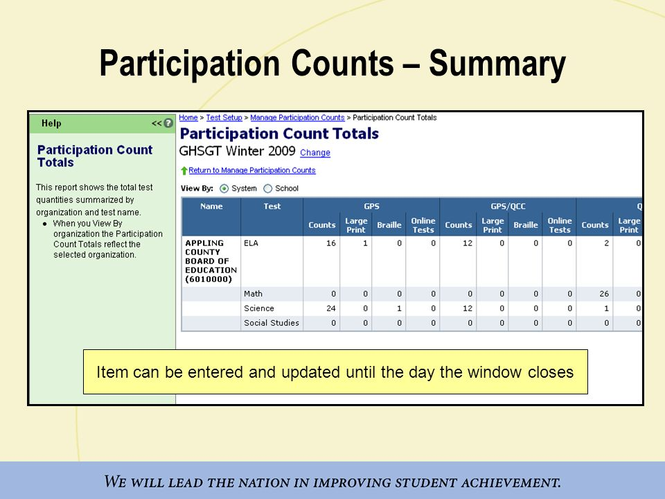 Participation Counts – Summary Item can be entered and updated until the day the window closes