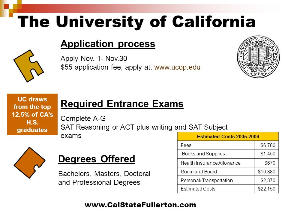 www.CalStateFullerton.com The University of California Required Entrance Exams Complete A-G SAT Reasoning or ACT plus writing and SAT Subject exams Ap