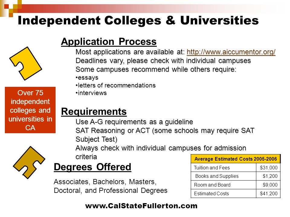 www.CalStateFullerton.com Independent Colleges & Universities Requirements Use A-G requirements as a guideline SAT Reasoning or ACT (some schools may