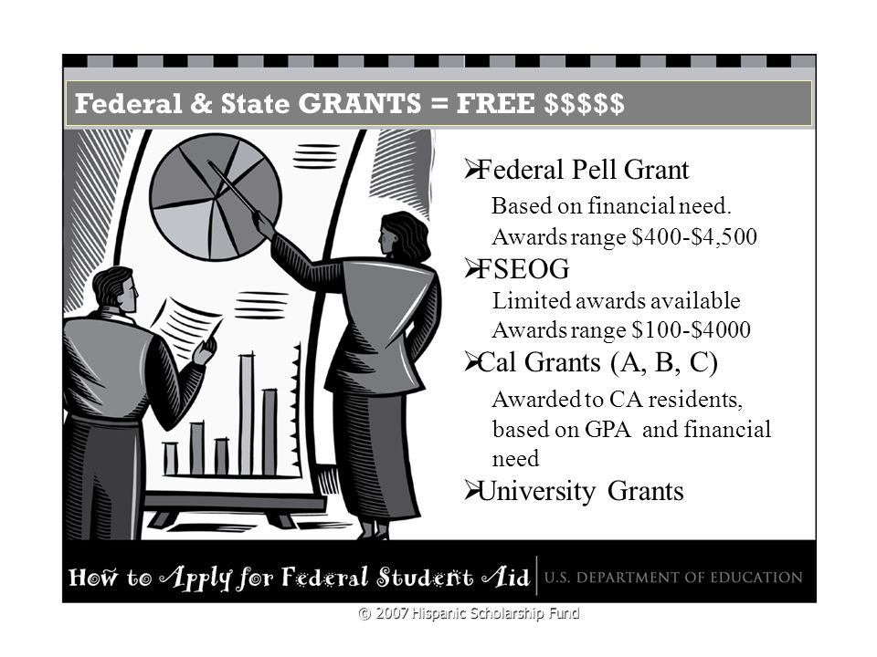 © 2007 Hispanic Scholarship Fund Federal Pell Grant Based on financial need. Awards range $400-$4,500 FSEOG Limited awards available Awards range $100
