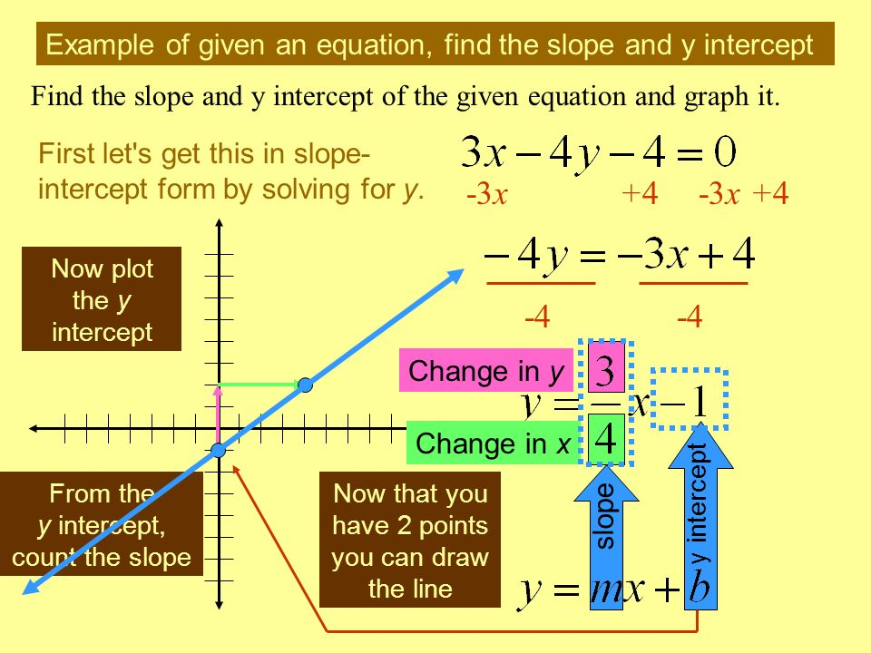 y intercept slope Example of given an equation, find the slope and y intercept Find the slope and y intercept of the given equation and graph it. Firs