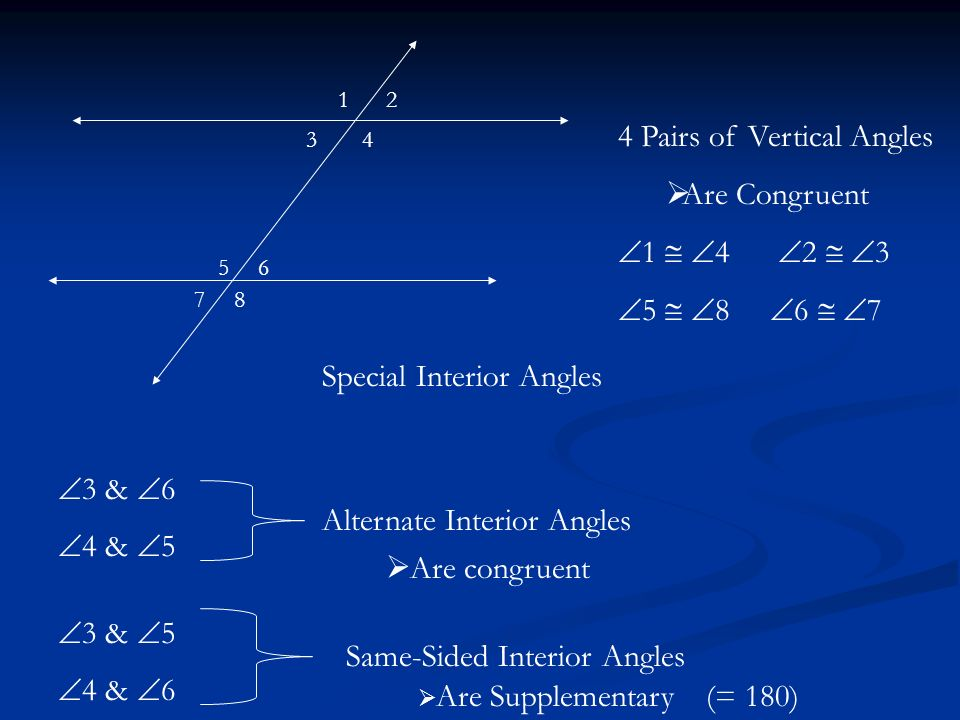 12 34 65 87 4 Pairs of Vertical Angles Are Congruent 1 4 2 3 5 8 6 7 3 & 6 4 & 5 Alternate Interior Angles 3 & 5 4 & 6 Same-Sided Interior Angles Special Interior Angles Are congruent Are Supplementary(= 180)