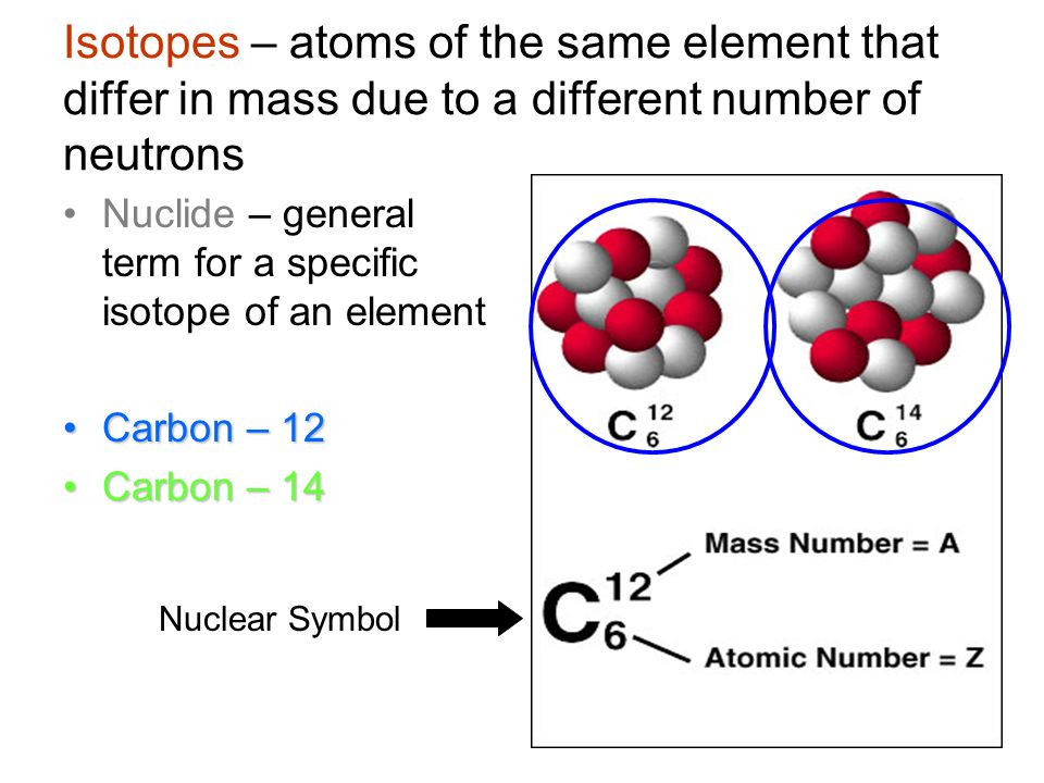 Isotopes – atoms of the same element that differ in mass due to a different number of neutrons Nuclide – general term for a specific isotope of an ele