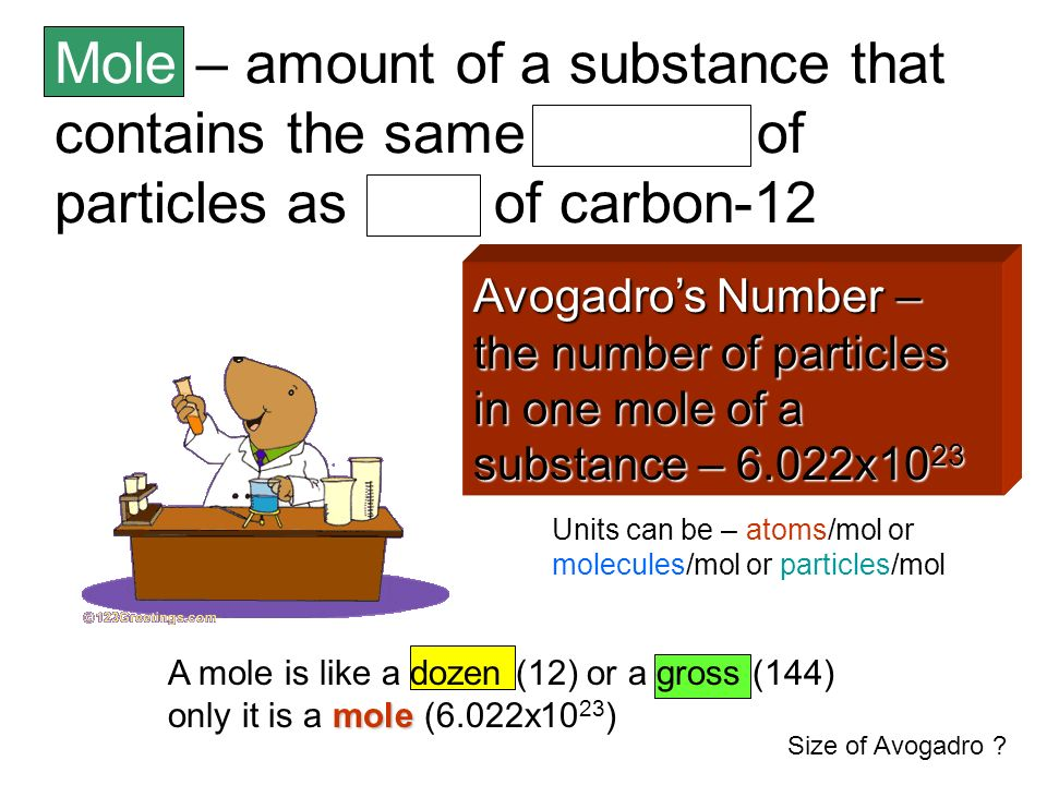 Mole – amount of a substance that contains the same number of particles as 12 g of carbon-12 mole A mole is like a dozen (12) or a gross (144) only it