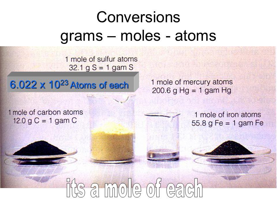 Conversions grams – moles - atoms 6.022 x 10 23 Atoms of each