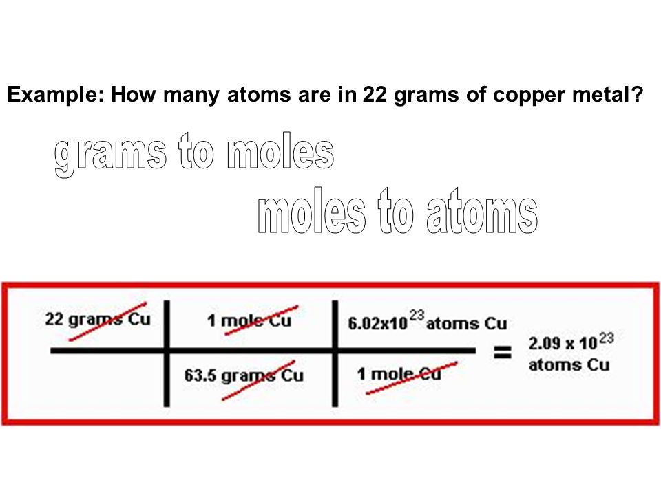 Example: How many atoms are in 22 grams of copper metal?