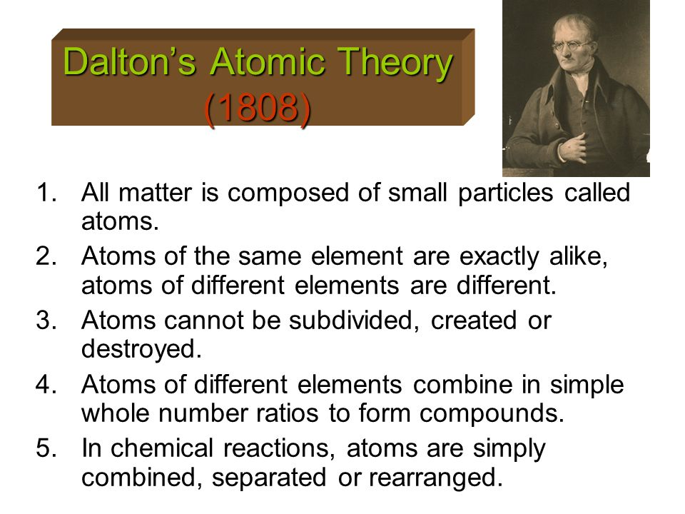 Daltons Atomic Theory (1808) 1.All matter is composed of small particles called atoms. 2.Atoms of the same element are exactly alike, atoms of differe
