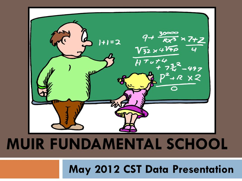 MUIR FUNDAMENTAL SCHOOL May 2012 CST Data Presentation