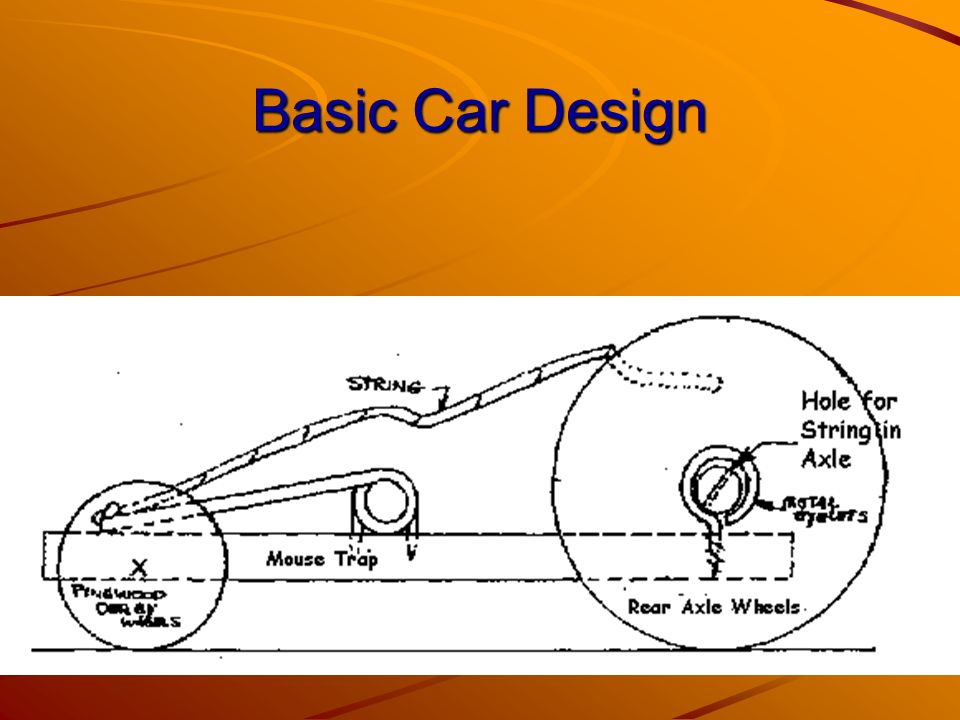 Momentum Keeping the car moving after acceleration phase Keeping the car moving after acceleration phase less friction = greater distance less friction = greater distance the heavier the car, the greater the momentum the heavier the car, the greater the momentum