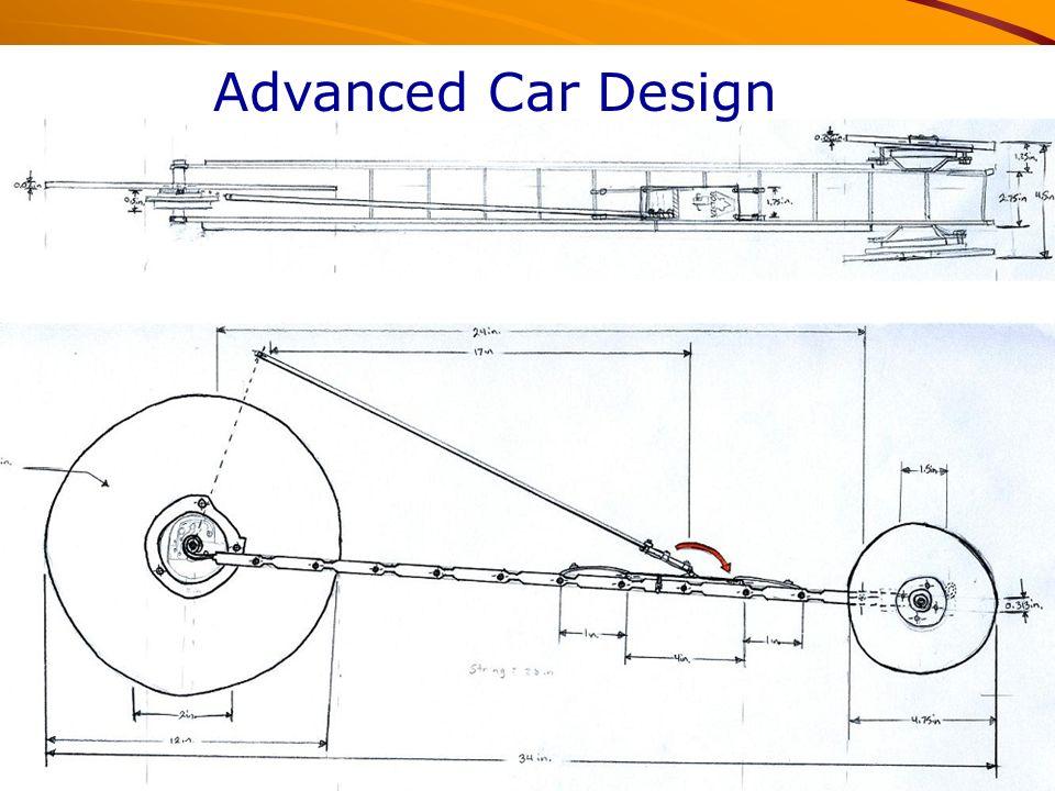 Advanced Car Design