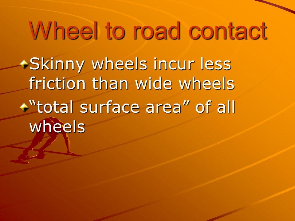Skinny Wheels Skinny Wheels work best