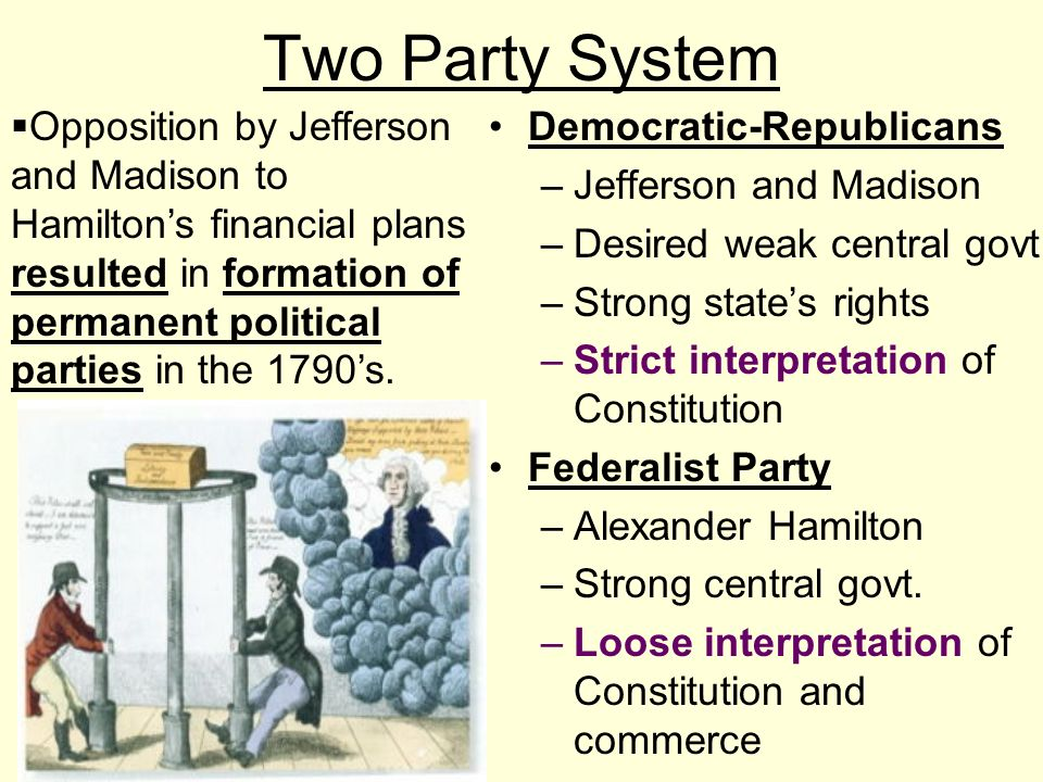 Two Party System Democratic-Republicans –Jefferson and Madison –Desired weak central govt –Strong states rights –Strict interpretation of Constitution