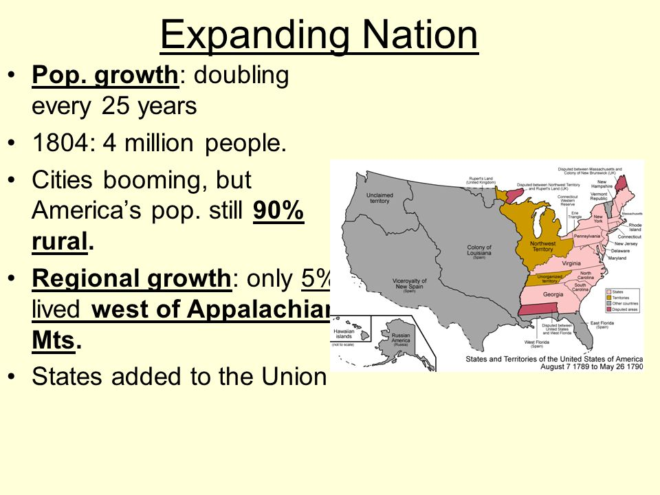 Expanding Nation Pop. growth: doubling every 25 years 1804: 4 million people. Cities booming, but Americas pop. still 90% rural. Regional growth: only
