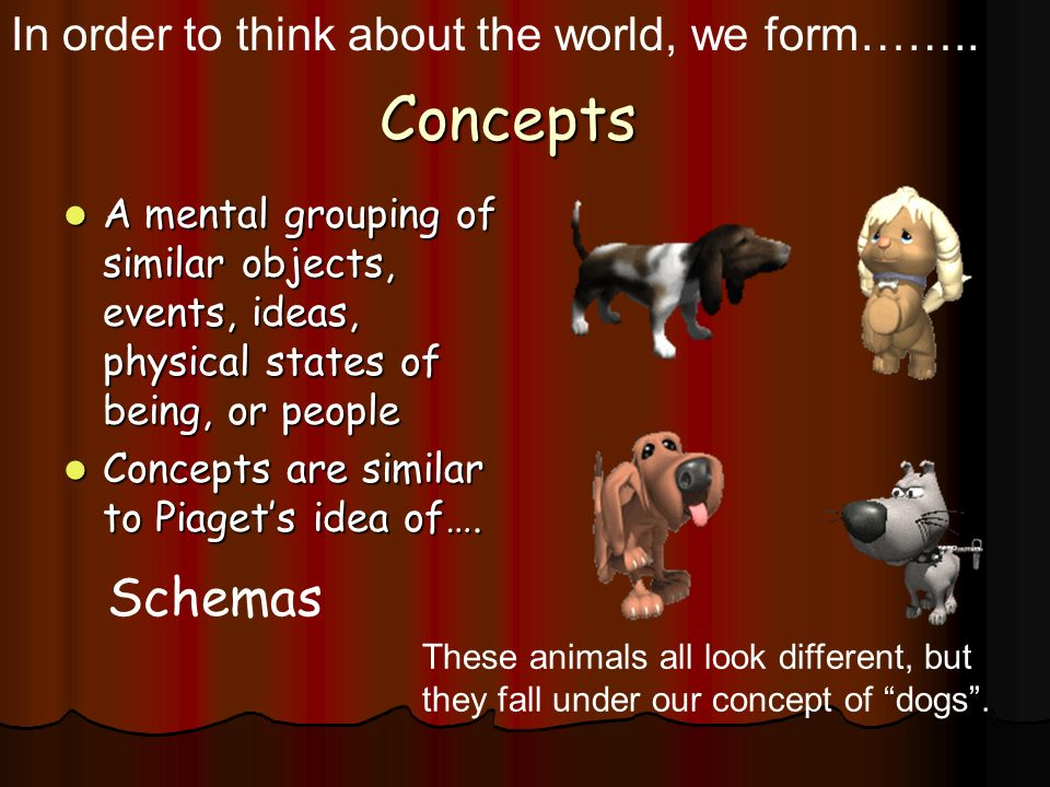 Concepts A mental grouping of similar objects, events, ideas, physical states of being, or people A mental grouping of similar objects, events, ideas,