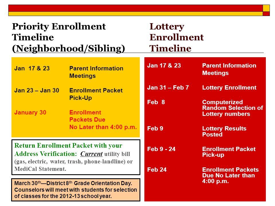 Lottery Enrollment Timeline Jan 17 & 23 Parent Information Meetings Jan 31 – Feb 7Lottery Enrollment Feb 8Computerized Random Selection of Lottery num