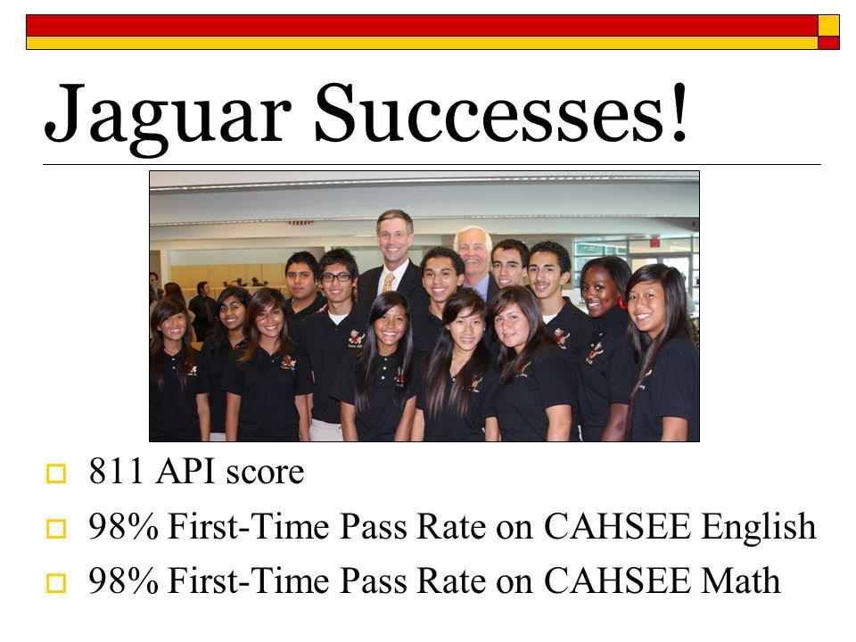 Jaguar Successes! 811 API score 98% First-Time Pass Rate on CAHSEE English 98% First-Time Pass Rate on CAHSEE Math
