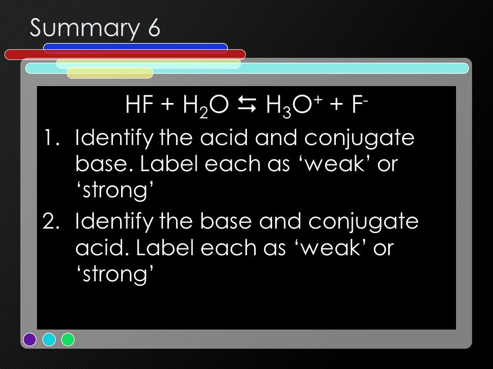 Summary 6 HF + H 2 O H 3 O + + F - 1.Identify the acid and conjugate base. Label each as weak or strong 2.Identify the base and conjugate acid. Label