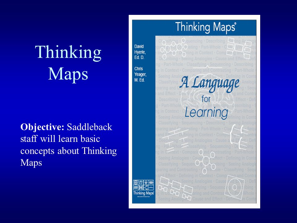 Thinking Maps Objective: Saddleback staff will learn basic concepts about Thinking Maps