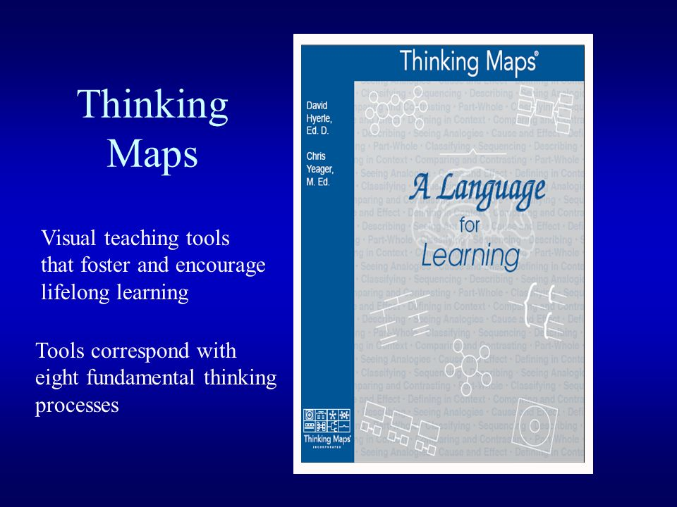 What are Thinking Maps? Visual Patterns 8 cognitive skills