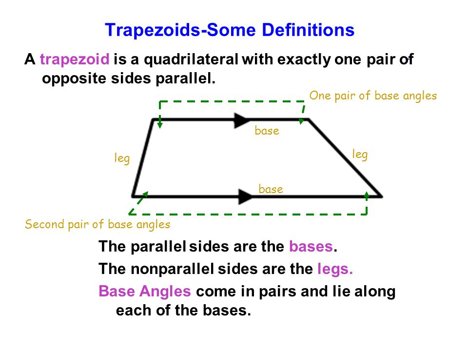 Trapezoids-Some Definitions A trapezoid is a quadrilateral with exactly one pair of opposite sides parallel. The parallel sides are the bases. The non