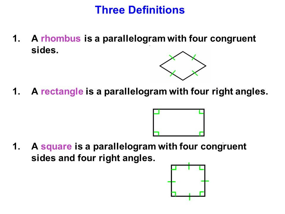 Venn Diagram for Parallelograms Label each figure with one of the following terms so that the diagram represents the relationships between the different types of polygons: quadrilaterals, parallelograms, rectangles, rhombuses, and squares.